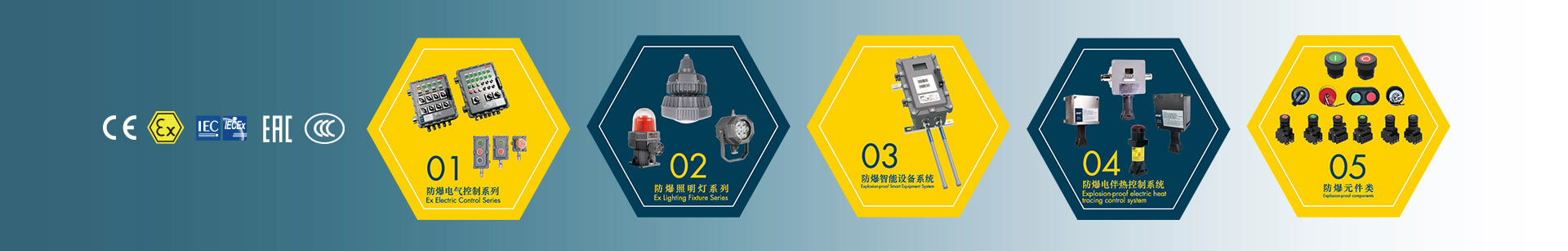 MAM Explosion-proof Technology (Shanghai)Co., Ltd.