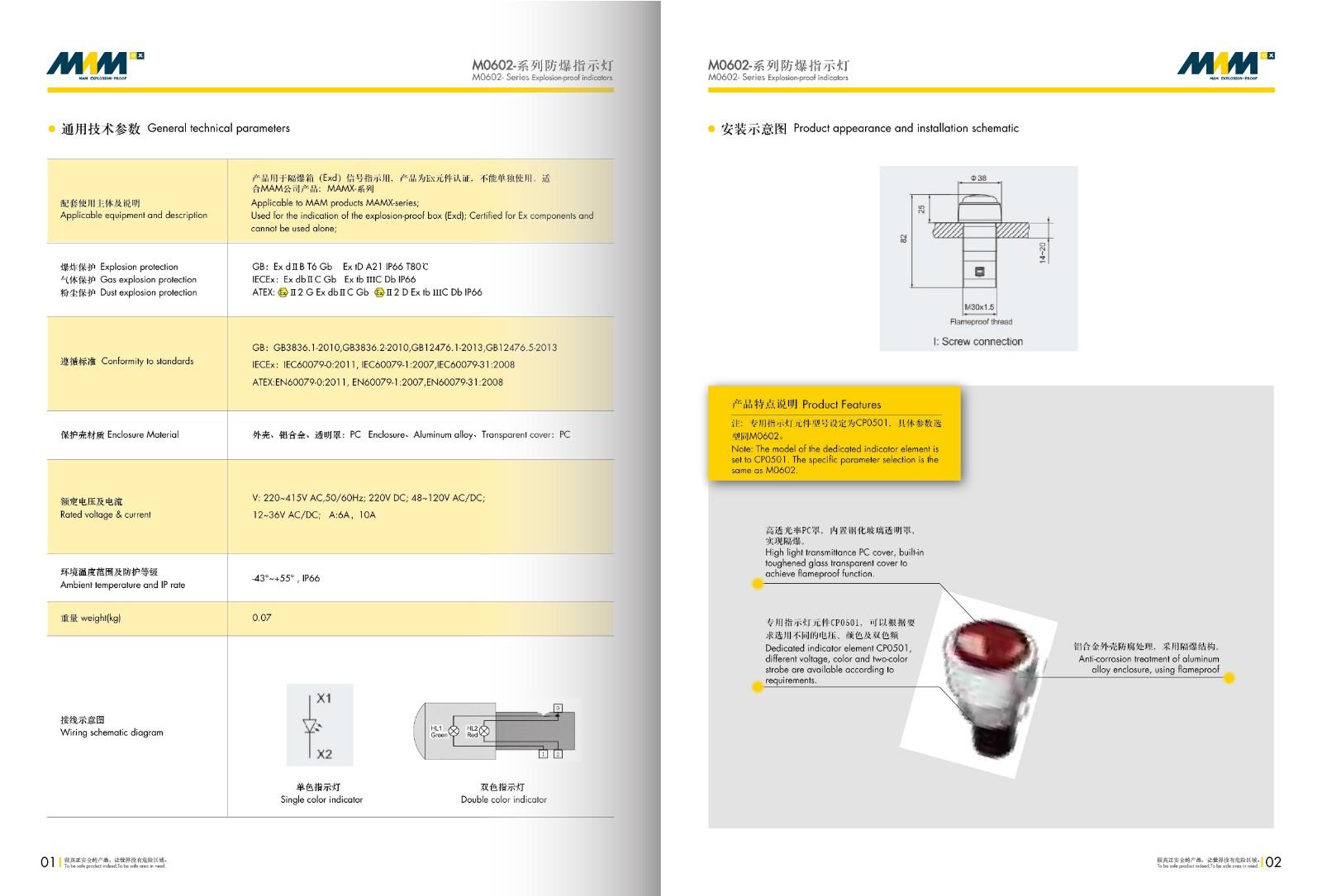 Indicator MEC-0602