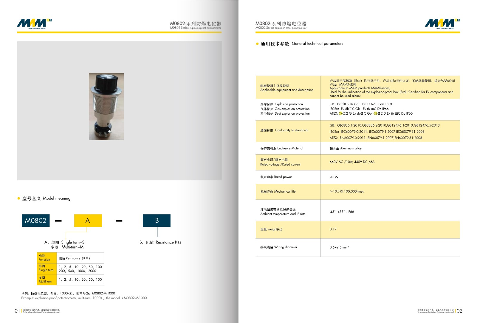 Explosion-proof Potentionmeter MEC-0802