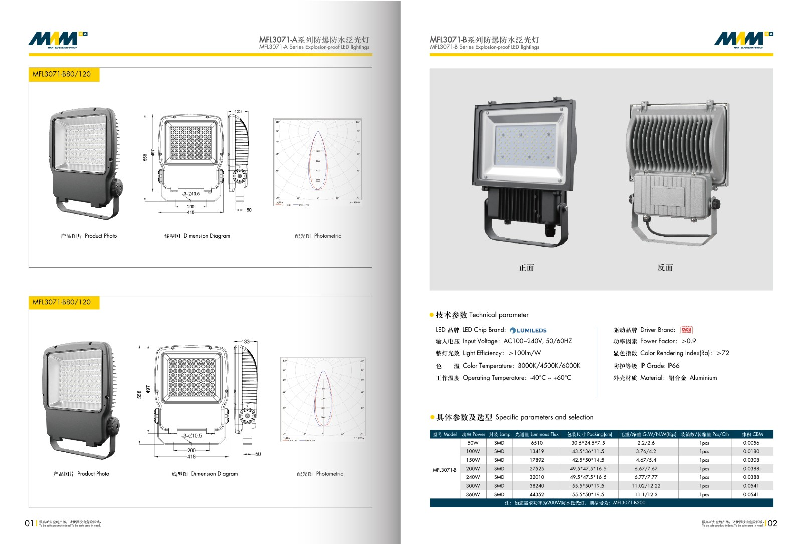 Waterproof LED Lighting MFL3071-B Series